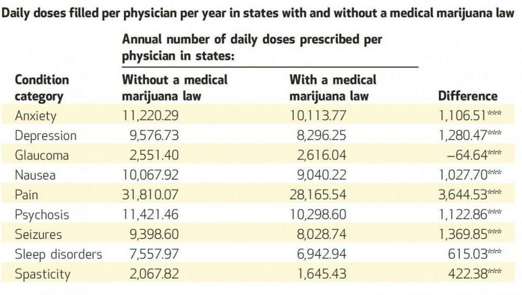 prescription-changes-table-health-affairs-1200x678