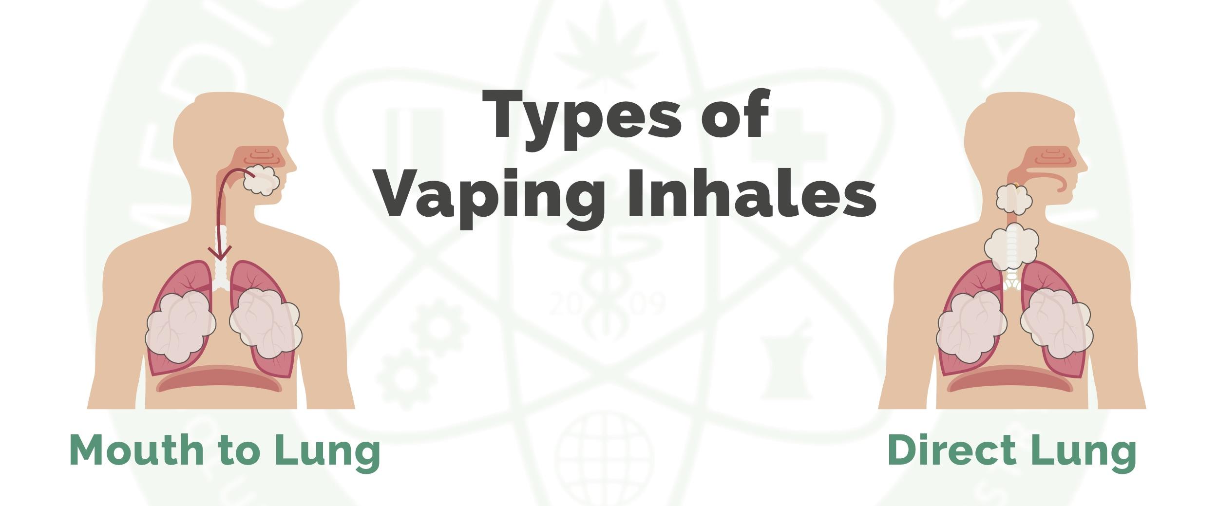how to inhale vape